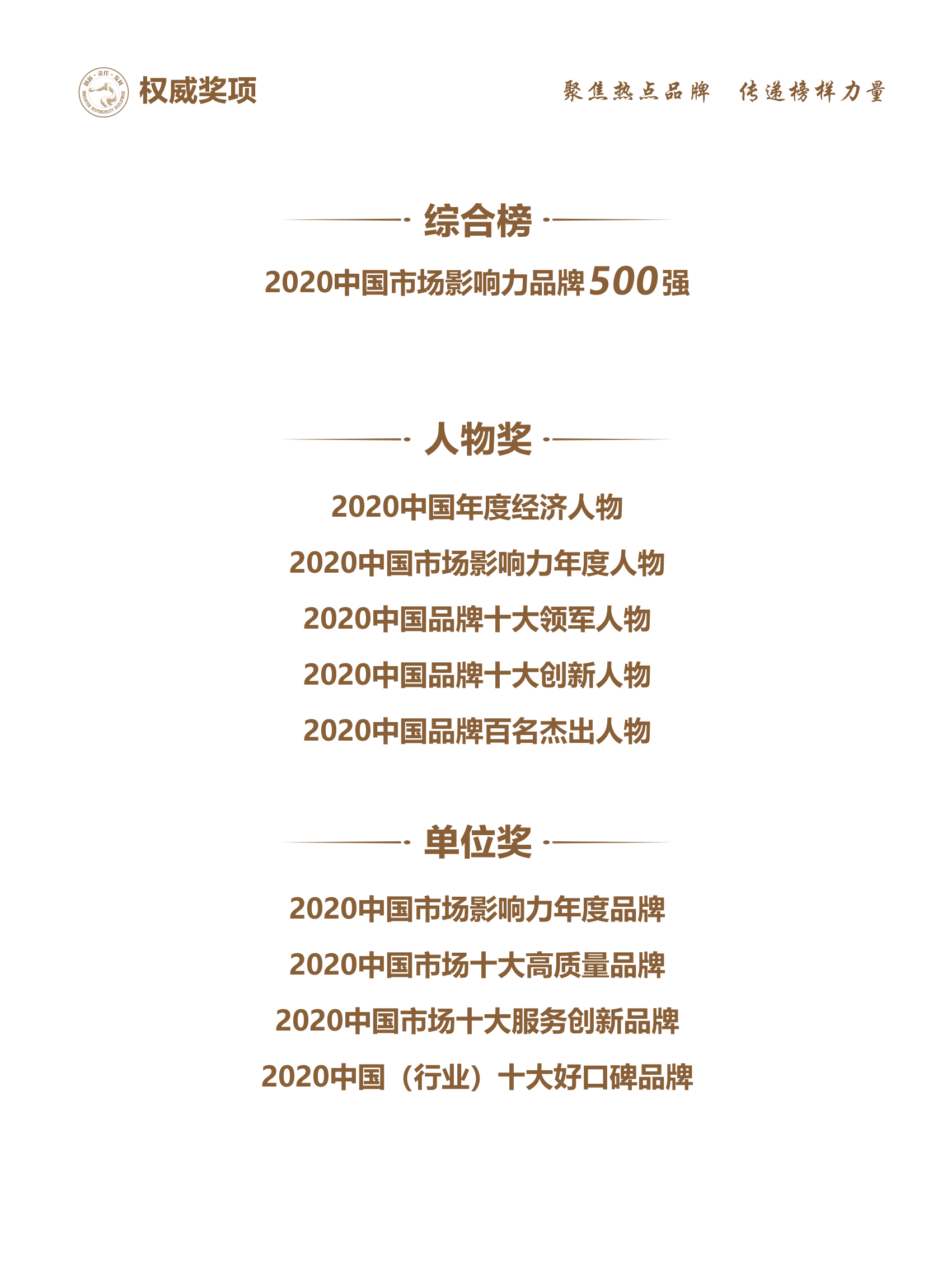 品牌500强发布会._5.png